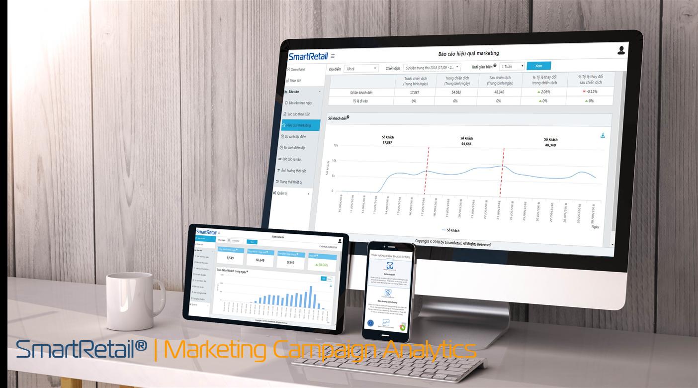 Giải pháp đếm người với phân tích hiệu quả Marketing - SmartRetail - 0935888489
