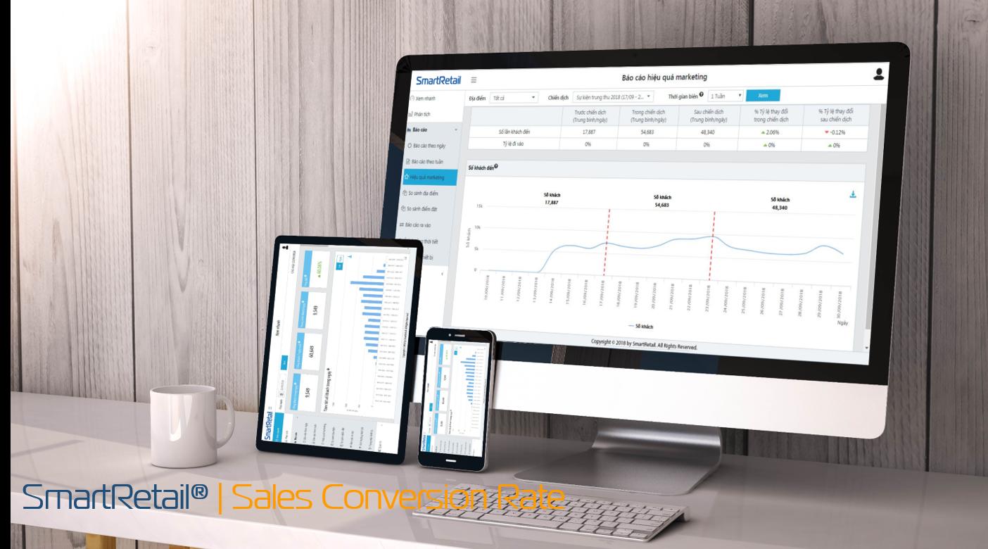 Phần mềm đếm người với tỷ lệ chuyển đổi - SmartRetail Sales Conversion Rate - 0935888489