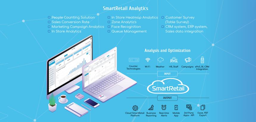 Giải pháp đếm người SmartRetail - 0935888489